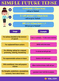 Tense Chart In English Grammar With Example Simple Future Tense Useful Rules And Examples 7 E S L