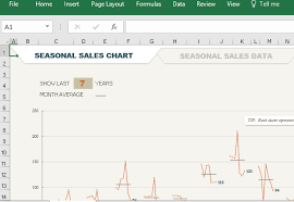 Sales Chart Seasonal Sales Chart Template For Excel
