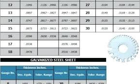 Steel Sheet Metal Gauge Chart Metal Stud Gauge Chart Aplicativosfb Co