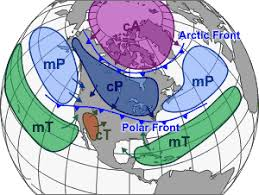 Image result for TYPES OF AIR MASS
