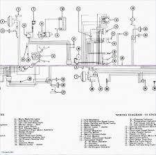 cushman truckster wiring diagram cushman wiring diagrams