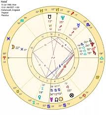 How To Do My Natal Chart Which Career Should I Venture Into Can A Clear Path Be Seen
