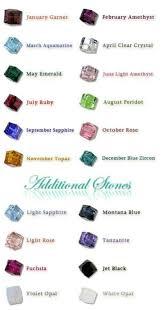 Semi Precious Stones Qualities Riyafrs Weblog
