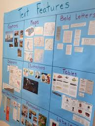 Text Features Anchor Chart Pdf Text Feature Anchor Charts Teaching Made Practical