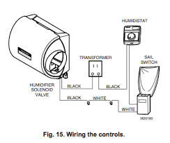 hello, ive just installed the he260 humidifier and have noticed Sail Switch Wiring Diagram Sail Switch Wiring Diagram #5 sail switch wiring diagram