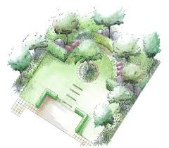 garden planning and layout on design
