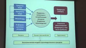 Экономика предприятия Изображение Лекция Экономика предприятия