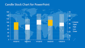 Candlestick Stock Chart Candle Stock Chart For Powerpoint
