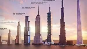 Scale Model Comparison Chart Evolution Of Worlds Tallest Building Size Comparison 1901 2022