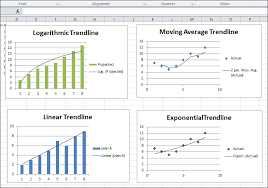Add Trendline To Excel Chart How To Add A Trendline In A Chart