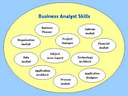 the role of the business analyst ba roles and responsibilities ba roles and responsibilities