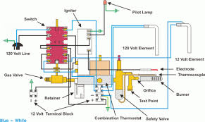 wiring diagram for rv 3 way fridge readingrat net Refrigerator Schematic Diagram wiring diagram for rv 3 way fridge refrigeration schematic diagram