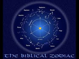 Download Jesus And Astrology Videos From Youtube