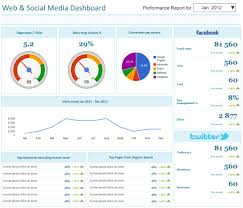 social media dashboard how to create your own social analytics dashboard niall cook