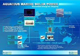 aquarius marine solar power eco marine power aquarius mas and solar power for ships overview