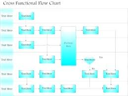 Flow Chart Template Word 2016 Flowchart Template Word 2016 Yes No Flowchart Template