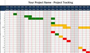 Track Progress In Excel Project Management Progress Tracker Template My Excel