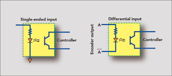 incremental encoder wiring diagram incremental faq what are ways to wire an incremental encoder into a motion on incremental encoder wiring