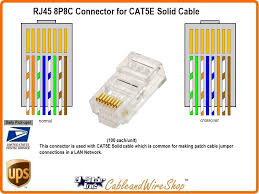 wiring rj cate connector annavernon rj45 8p8c plug connector for solid cat5e wire