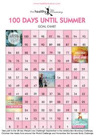 Satisfactory 100 Day Countdown Printable Kenzis Blog