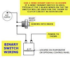 tools equip wire bi jpg 60763 bytes