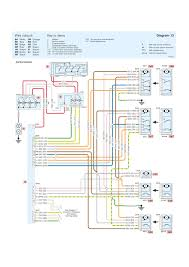 fuse box wiring diagram fuse image wiring diagram citroen berlingo fuse box diagram wiring wiring diagrams and on fuse box wiring diagram