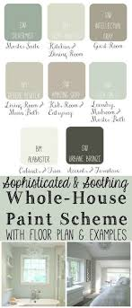 Wall Colors For Living Room Whose House Coastal Paint Scheme Thedomesticheartcom Color