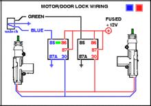 power door locks power door locks