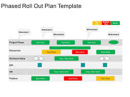rollout strategy template. Phased Roll Out Plan Template Example Of Ppt Presentation