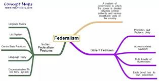 what is quasi federalism quora source ncert books