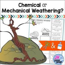Mechanical And Chemical Weathering Venn Diagram Mechanical And Chemical Weathering Worksheets Teaching