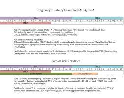 Pregnancy Disability Leave Pdf