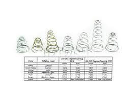 Details About Big 10258 Holley 4150 4160 Vacuum Secondary Adjustable Spring Kit Open Chart