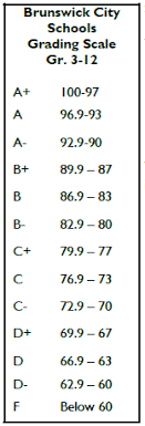 Grading System Chart Gpa Letter Grade Scale