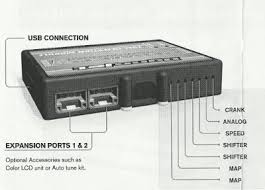 power commander 5 dual map switch 1000rr the cbr1000rr fireblade power commander v wiring diagram ktm rc390 Power Commander V Wiring Diagram #12