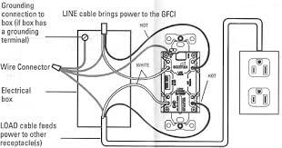 gfci outlet wiring diagram house electrical beauteous gfci carlplant single gfci wiring diagram at Wiring Diagram For Gfci Receptacle