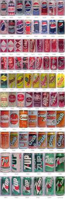 Pepsi Can Designs The Design Evolution Of Your Favorite Soda Cans From 1948
