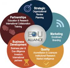 Flower Chart 401 E1486399078758 Edu Alliance Group