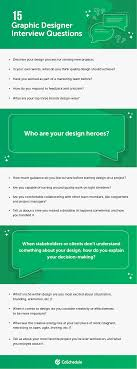 Front End Designer Interview Questions 200 Powerful Marketing Interview Questions To Hire The Best Team