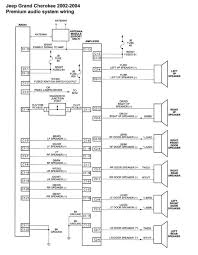 1995 jeep grand cherokee wiring diagram in at 2004 jeep grand car wiring zj stereo wiring diagram electrical diagrams inside jeep schematic diagram of 2004 jeep grand