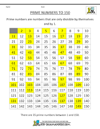 Prime Chart To 1000 Printable Prime Factorization Chart 1 100 Www
