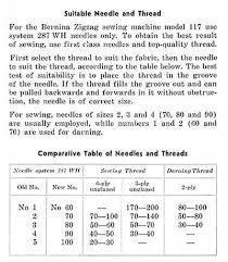 Schmetz Leather Needle Chart Sewing Machine Needle Does Schmetz Work With My Machine