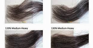 Women Wigs Hair Density Chart For Your Reference