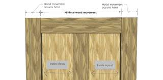Wood Shrinkage Chart Understanding Moisture Content And Wood Movement