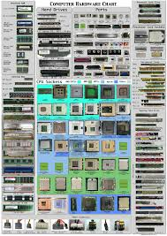 Rf Connector Identification Chart How To Identify What Slot Type A Particular Pc Card Is