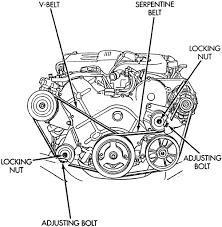 similiar chrysler 3 liter v6 diagram keywords 1999 chrysler concorde belt diagram