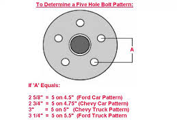 Wheel Bolt Circle Chart Bolt Pattern Cross Reference Guide