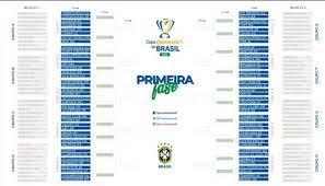 Copa do Brasil: Corinthians pega campeão da Série D; Santos enfrenta o  Altos-PI - Gazeta Esportiva