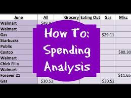 How To Calculate Monthly Spending Analysis New To Budgeting Tips