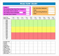 Asthma Zone Chart Free 6 Sample Peak Flow Charts In Pdf Word
